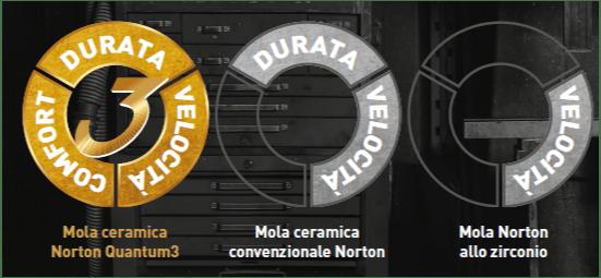 Caratteristiche Disco Abrasivo Norton Quantum 3
