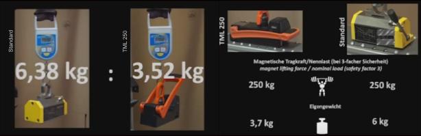 CFR peso TML 250 e prodotto tradizionale