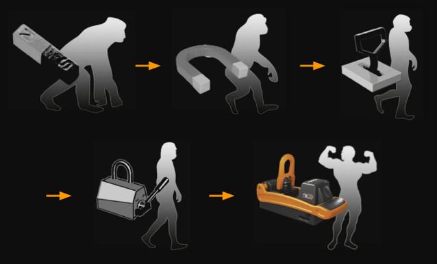 Evoluzione magnetica