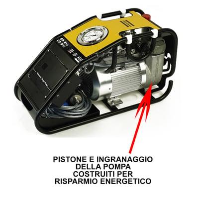 INGRANAGGIO E PISTONE RISPARMIO ENERGETICO